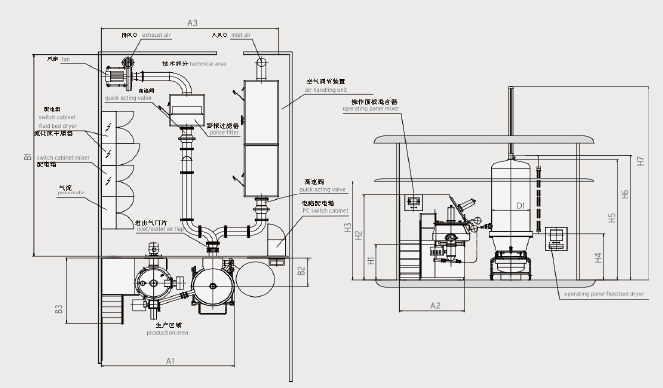 JB系列制粒干燥模块系统4.png