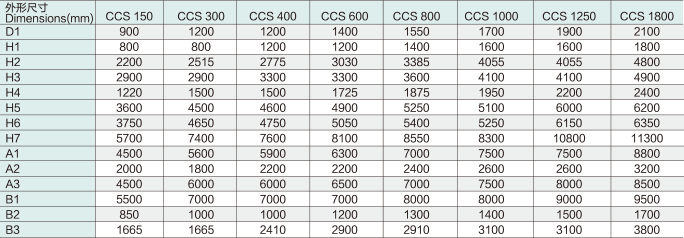 JB系列制粒干燥模块系统5.png